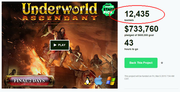 12,435 backers? They can't all be wrong, right?